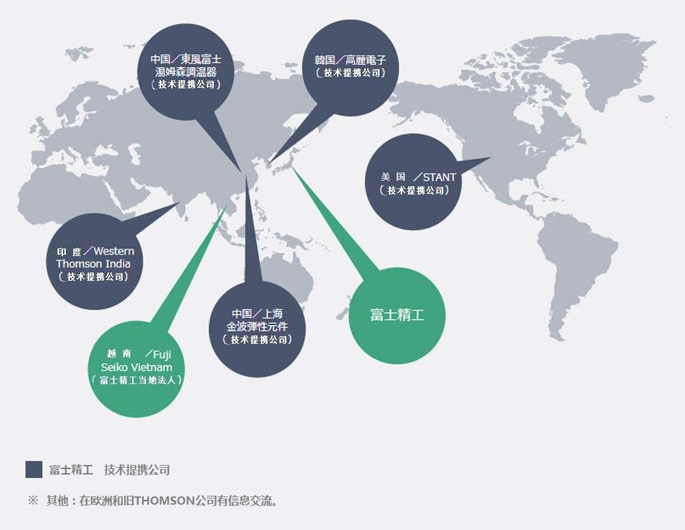 全球企业网