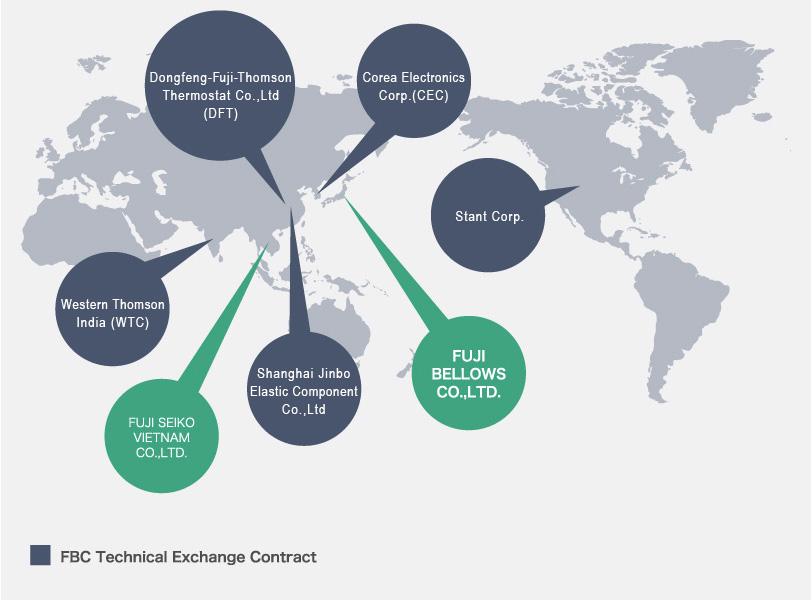 Global Net Work
