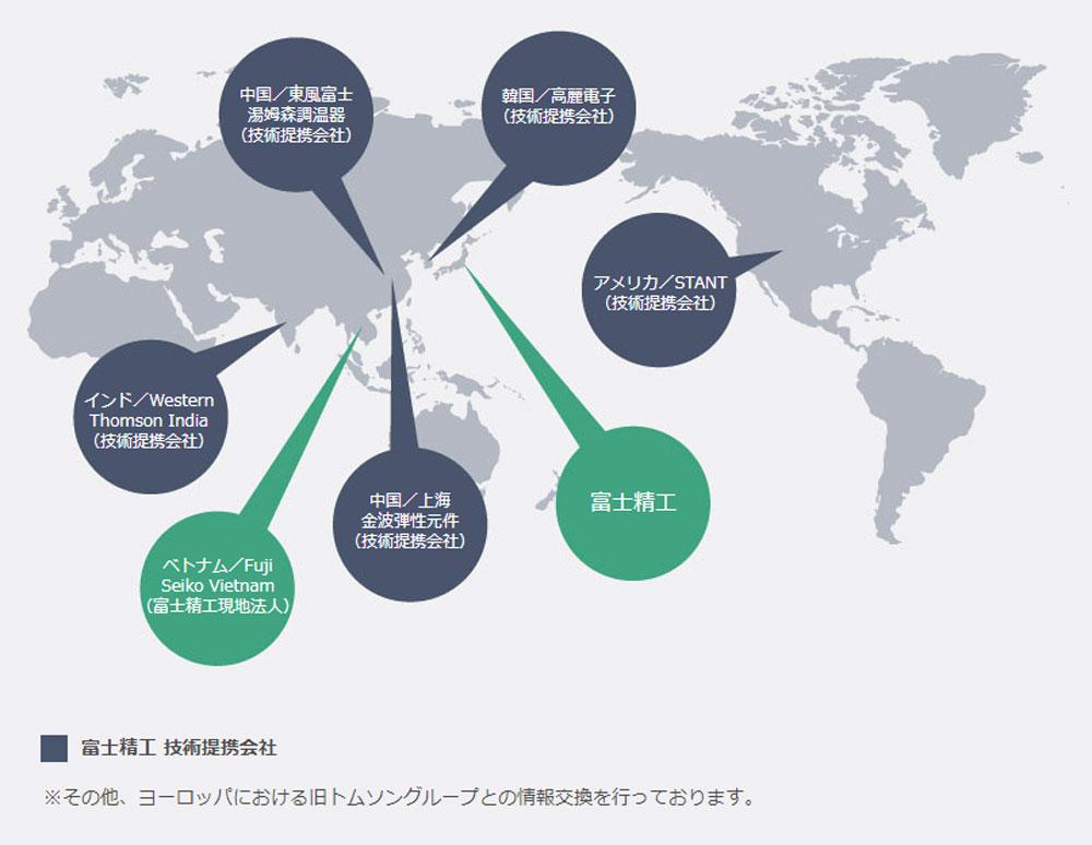 グローバルネット
